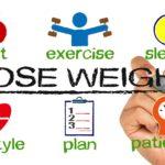 Dieser Abnehm Plan hilft dir, bis zu 6 kg im Monat zu verlieren
